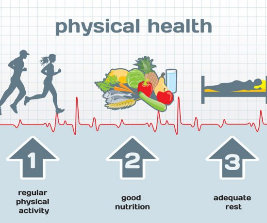 physical health is determined by your lifestyle. regular physical activity, good nutrition and rest