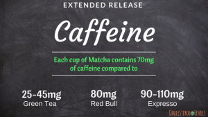 Extended release caffeine